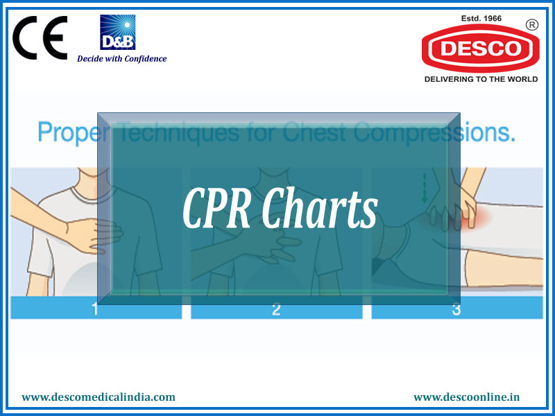 CPR Charts